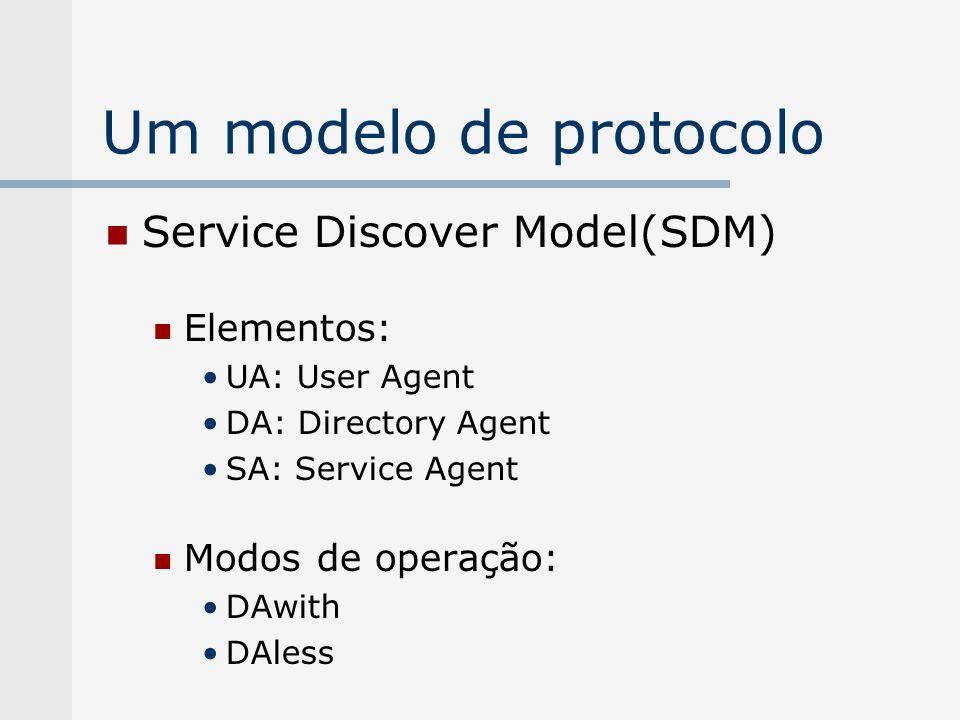 Um modelo de protocolo Service Discover Model(SDM) Elementos: UA: User Agent DA: Directory Agent SA: Service Agent Modos de operação: DAwith DAless