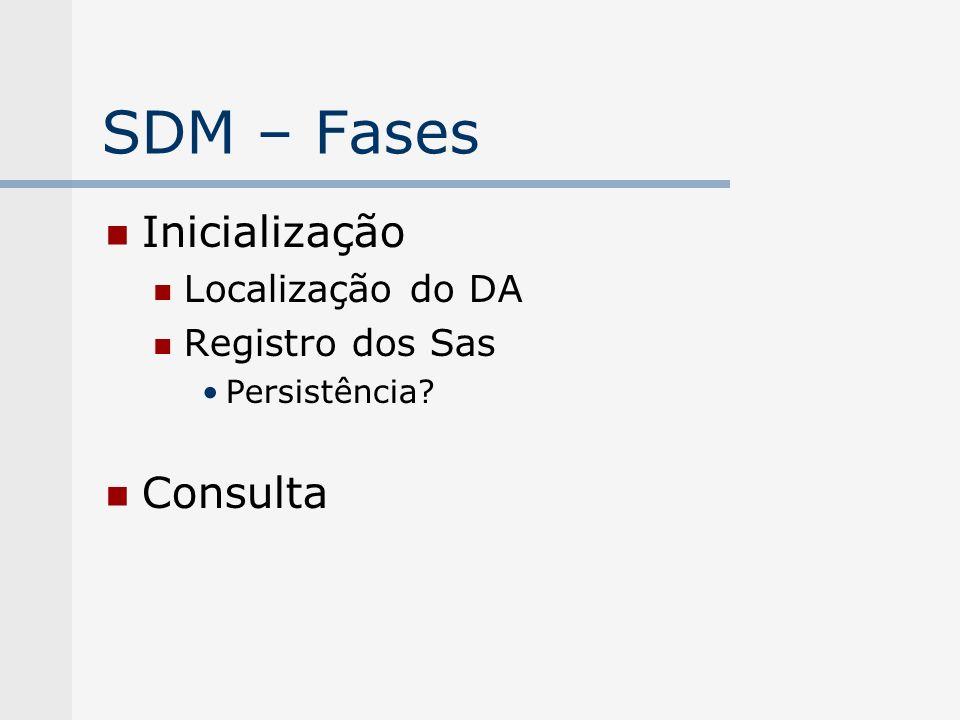 SDM – Fases Inicialização Localização do DA Registro dos Sas Persistência Consulta