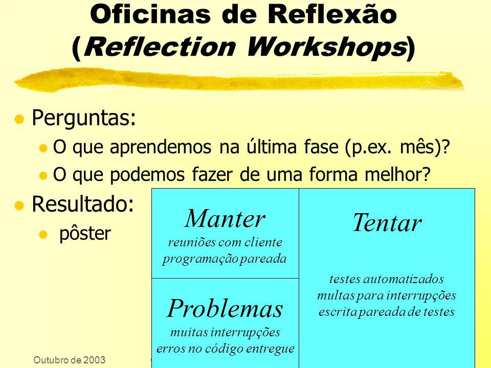 Outubro de 2003 Copyleft by Fabio Kon & Alfredo Goldman25 / 83 Oficinas de Reflexão (Reflection Workshops) l Perguntas: l O que aprendemos na última f