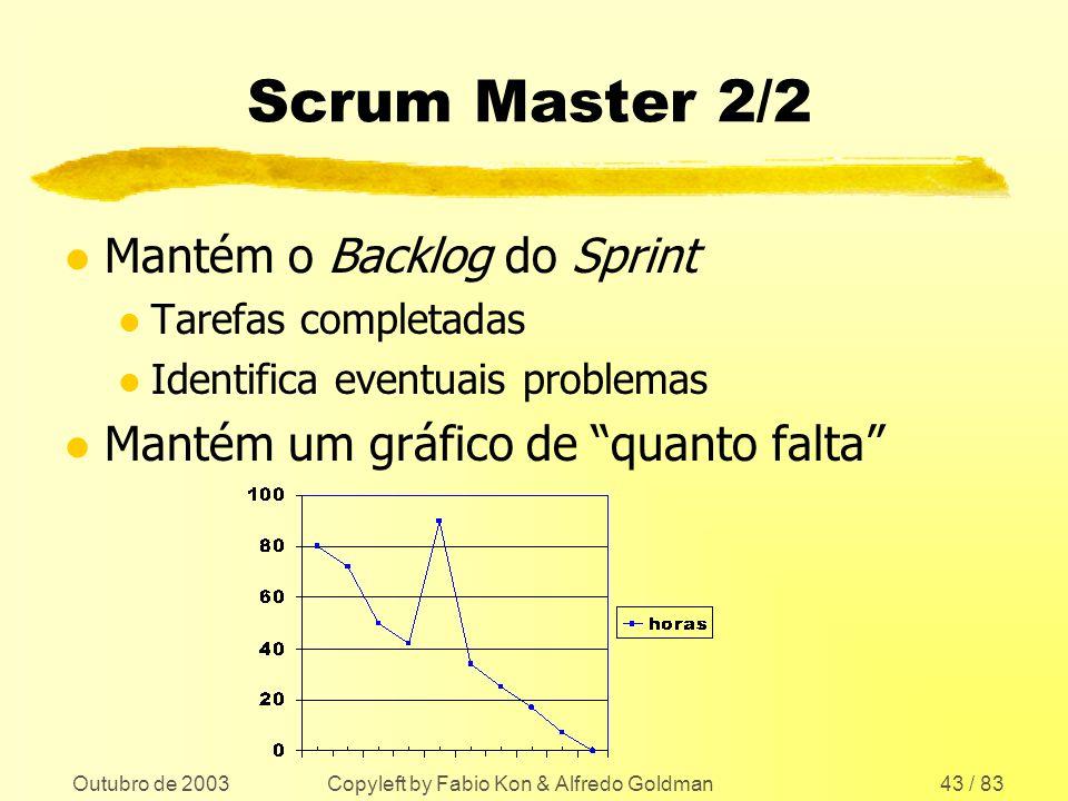 Outubro de 2003 Copyleft by Fabio Kon & Alfredo Goldman43 / 83 Scrum Master 2/2 l Mantém o Backlog do Sprint l Tarefas completadas l Identifica eventu