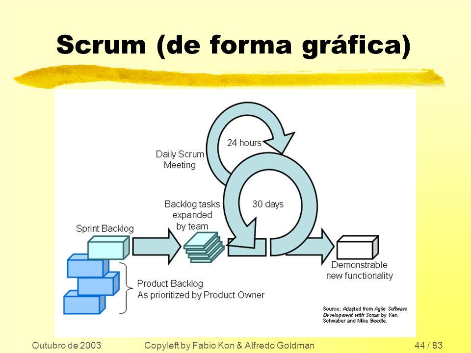 Outubro de 2003 Copyleft by Fabio Kon & Alfredo Goldman44 / 83 Scrum (de forma gráfica)