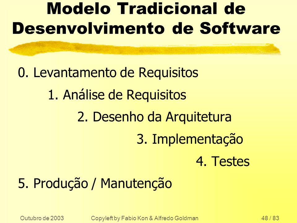 Outubro de 2003 Copyleft by Fabio Kon & Alfredo Goldman48 / 83 Modelo Tradicional de Desenvolvimento de Software 0. Levantamento de Requisitos 1. Anál
