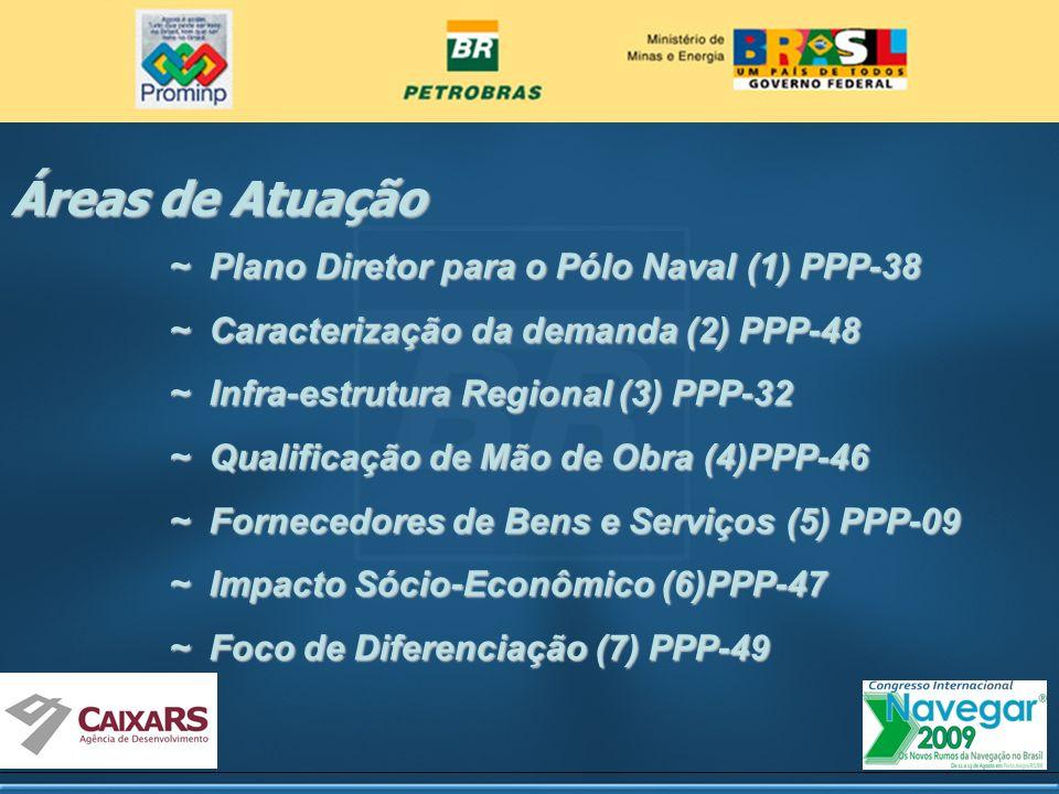 Áreas de Atuação ~Plano Diretor para o Pólo Naval (1) PPP-38 ~Caracterização da demanda (2) PPP-48 ~Infra-estrutura Regional (3) PPP-32 ~Qualificação de Mão de Obra (4)PPP-46 ~Fornecedores de Bens e Serviços (5) PPP-09 ~Impacto Sócio-Econômico (6)PPP-47 ~Foco de Diferenciação (7) PPP-49