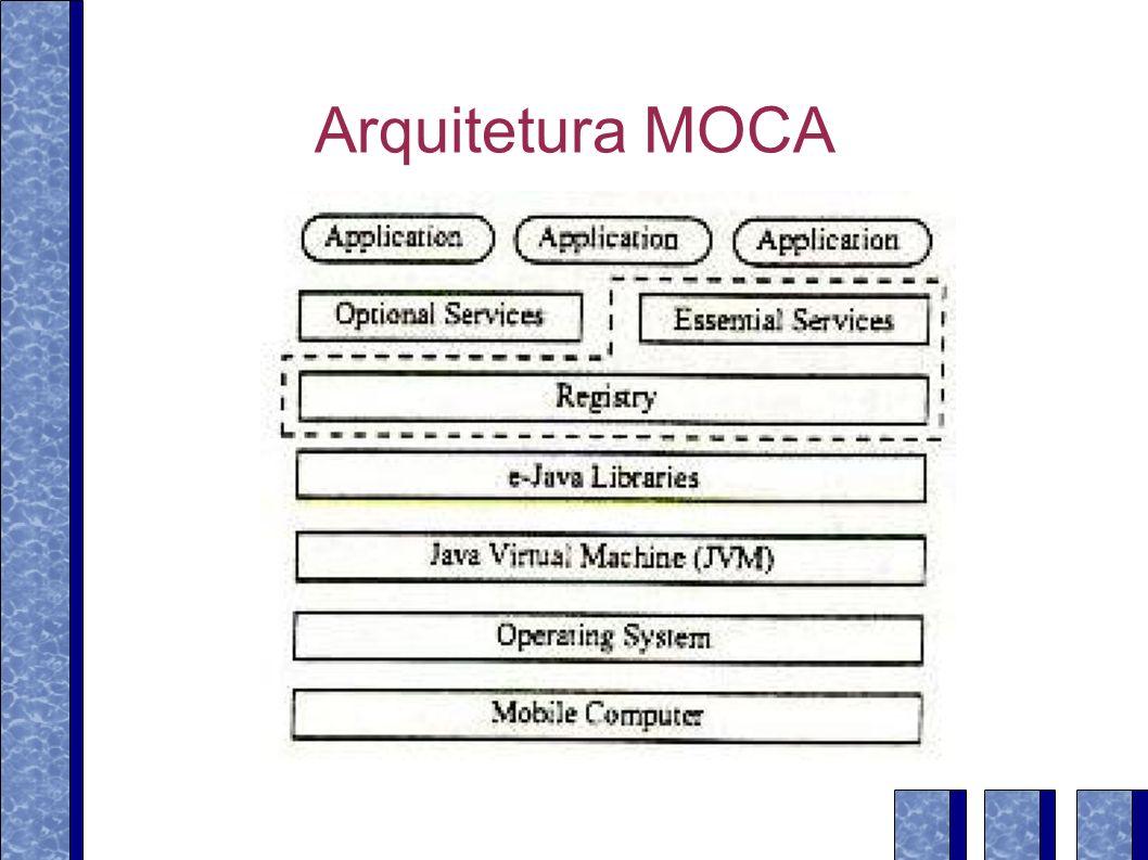 Arquitetura MOCA