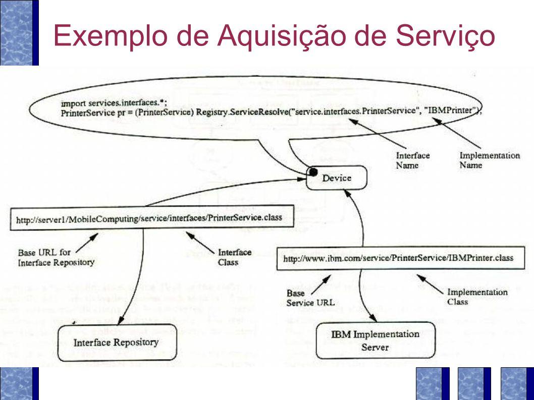 Exemplo de Aquisição de Serviço