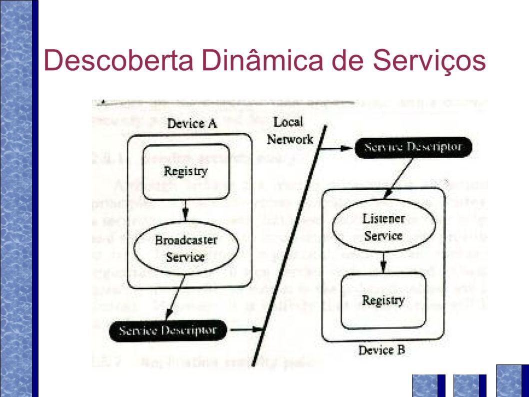 Descoberta Dinâmica de Serviços