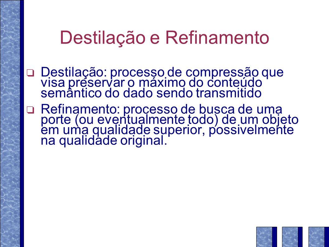 Destilação e Refinamento Destilação: processo de compressão que visa preservar o máximo do conteúdo semântico do dado sendo transmitido Refinamento: p