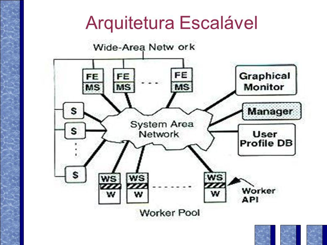 Framework para Adaptação Dinâmica de Aplicações Distribuídas Candidato: Francisco Silva Orientadores: Markus Endler Fábio Kon