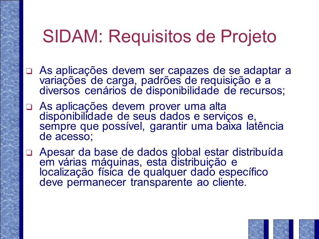 SIDAM: Requisitos de Projeto As aplicações devem ser capazes de se adaptar a variações de carga, padrões de requisição e a diversos cenários de dispon