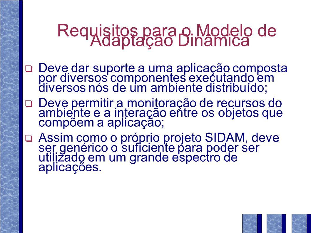 Requisitos para o Modelo de Adaptação Dinâmica Deve dar suporte à reconfiguração dinâmica dos componentes que compõem a aplicação; Esta reconfiguração deve ocorrer de forma segura.