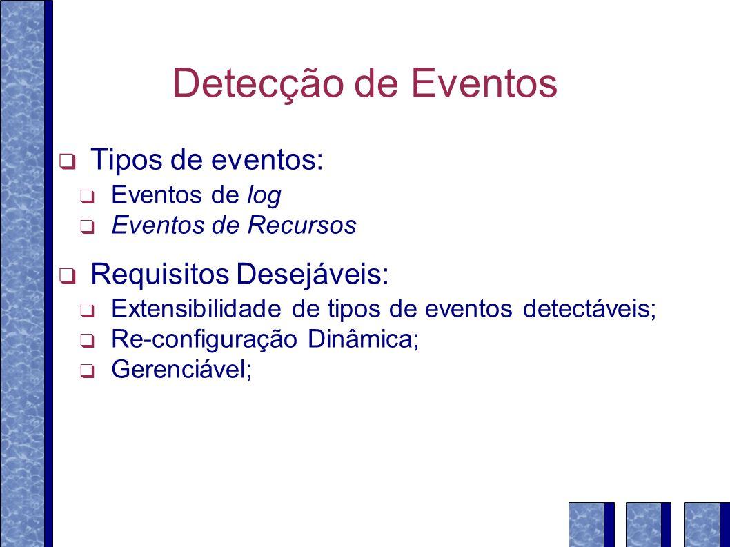 Detecção de Eventos Tipos de eventos: Eventos de log Eventos de Recursos Requisitos Desejáveis: Extensibilidade de tipos de eventos detectáveis; Re-configuração Dinâmica; Gerenciável;