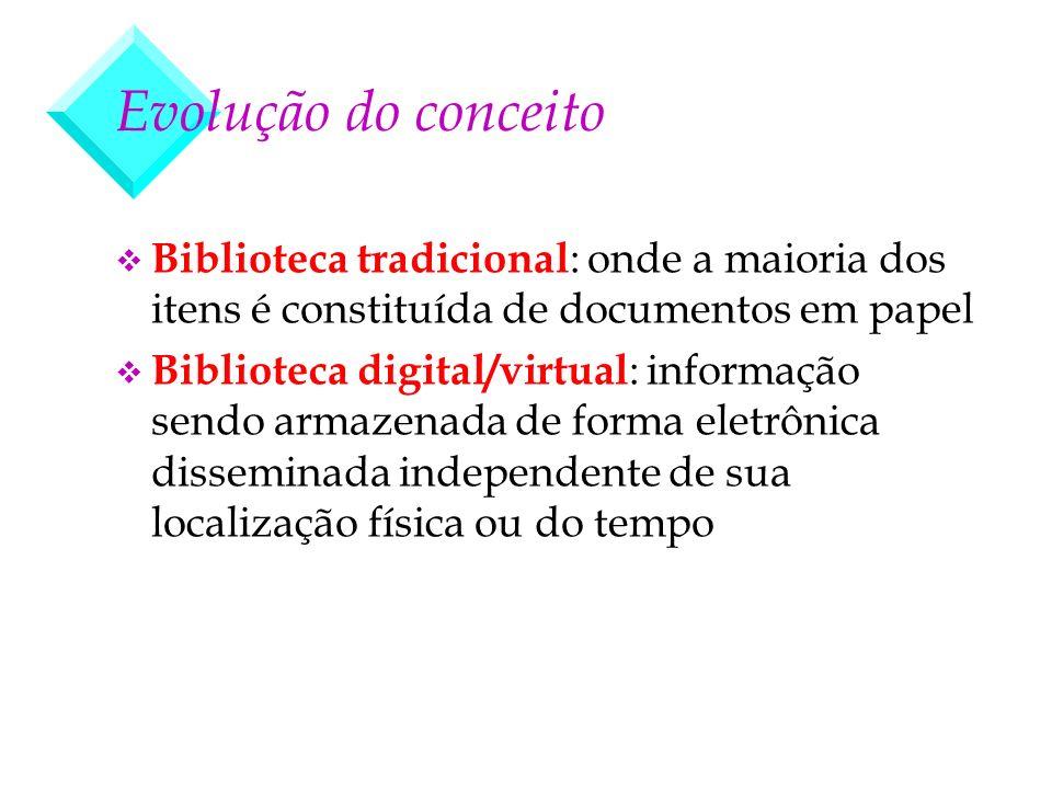 Evolução do conceito v Biblioteca tradicional : onde a maioria dos itens é constituída de documentos em papel v Biblioteca digital/virtual : informaçã