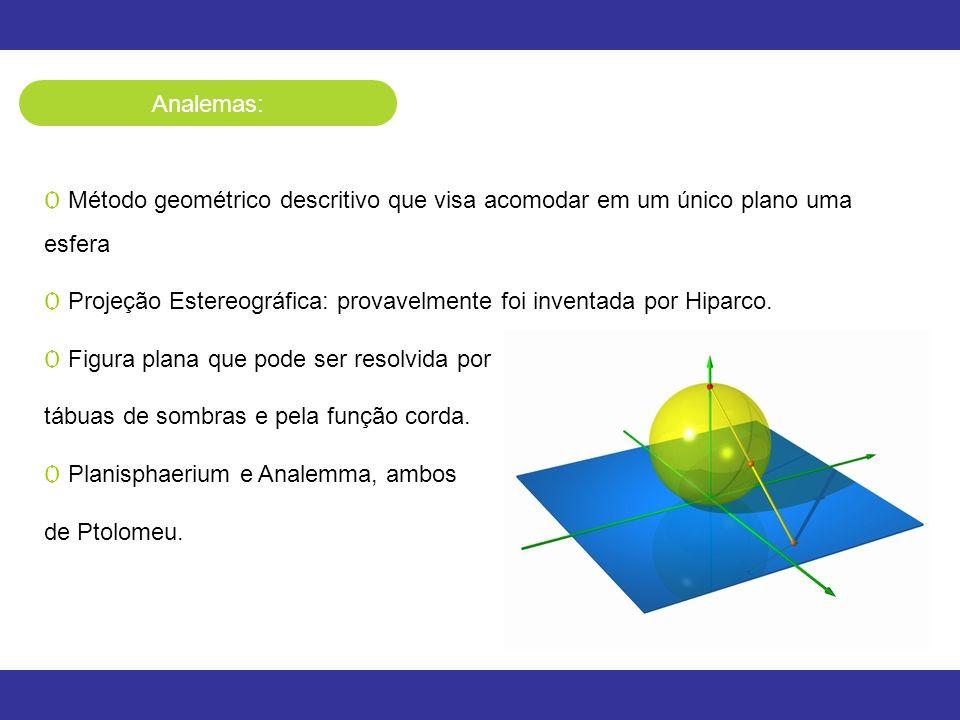 Analemas: Ѻ Método geométrico descritivo que visa acomodar em um único plano uma esfera Ѻ Projeção Estereográfica: provavelmente foi inventada por Hip