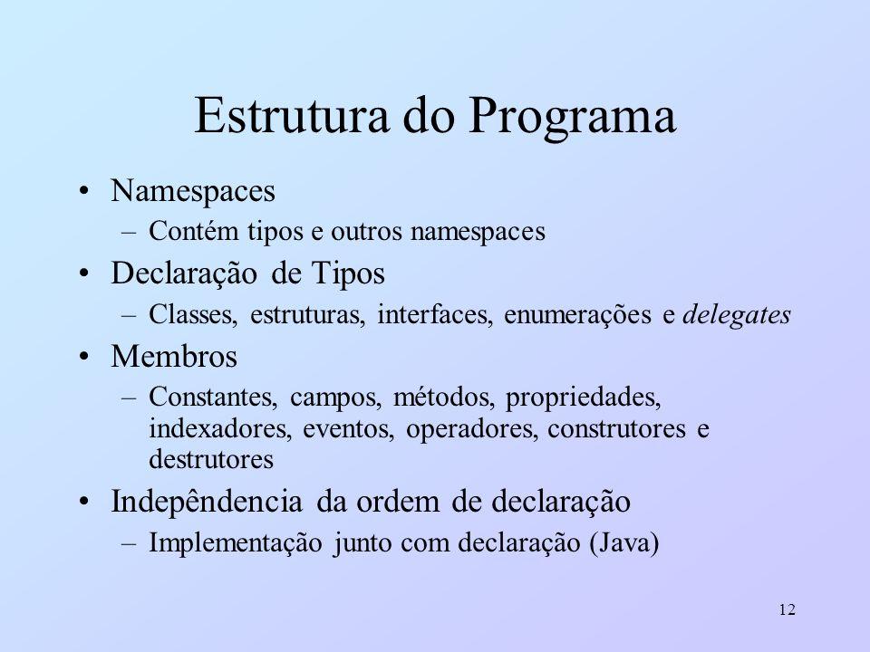12 Estrutura do Programa Namespaces –Contém tipos e outros namespaces Declaração de Tipos –Classes, estruturas, interfaces, enumerações e delegates Me