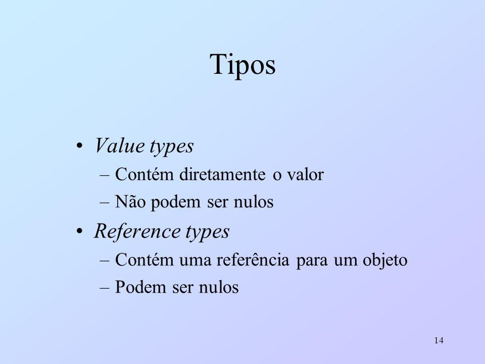 14 Tipos Value types –Contém diretamente o valor –Não podem ser nulos Reference types –Contém uma referência para um objeto –Podem ser nulos
