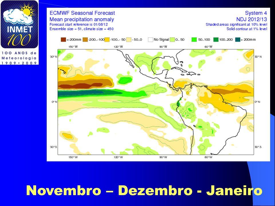 Novembro – Dezembro - Janeiro