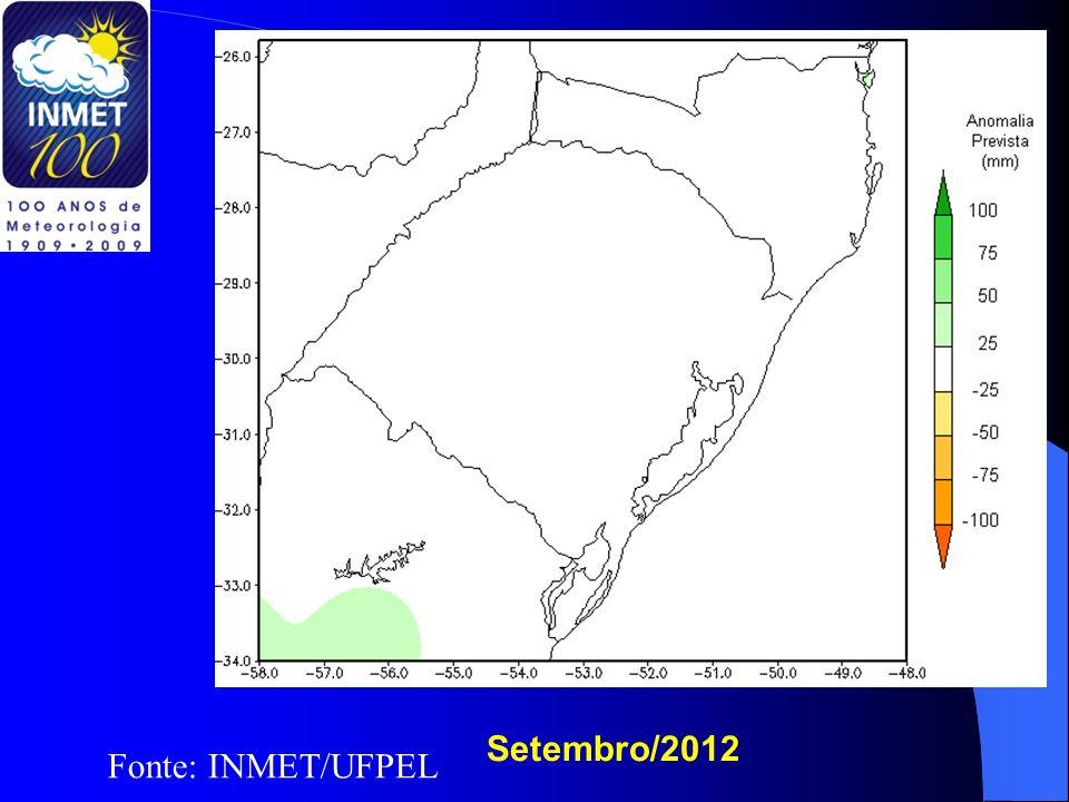 Setembro/2012 Fonte: INMET/UFPEL