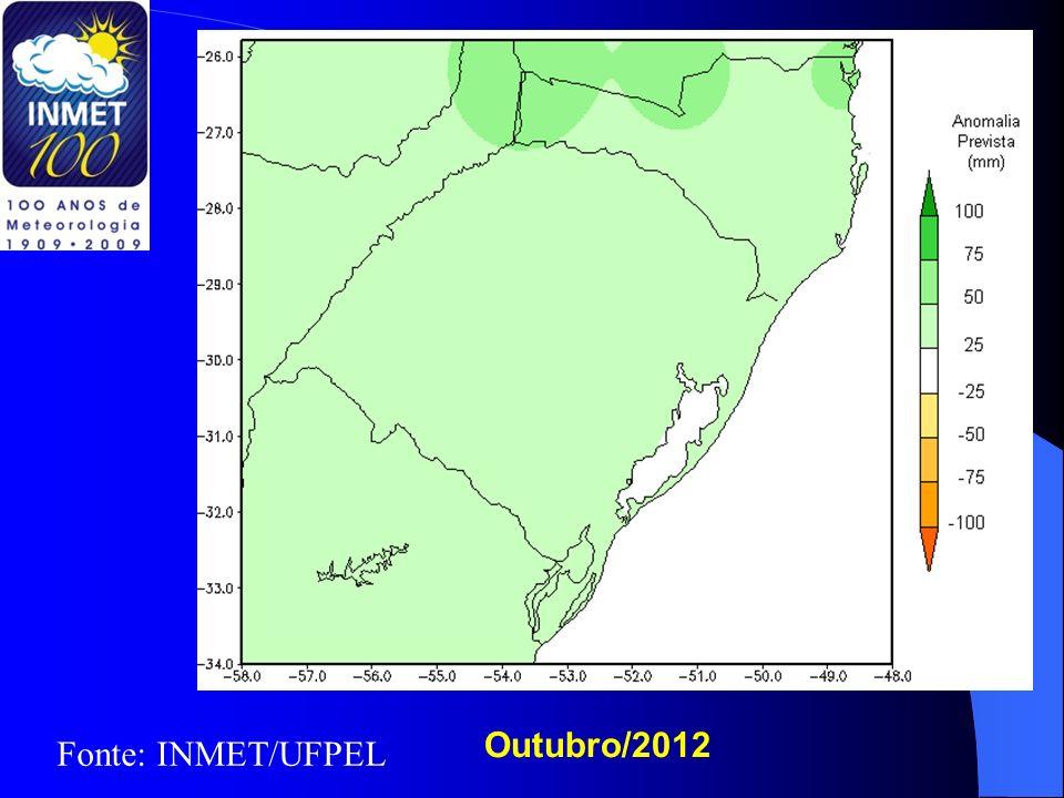 Outubro/2012 Fonte: INMET/UFPEL
