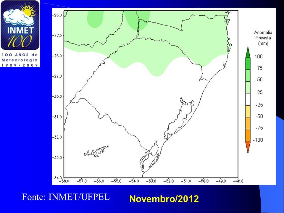 Novembro/2012 Fonte: INMET/UFPEL