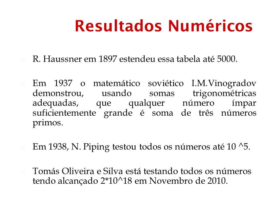 Resultados Numéricos R.Haussner em 1897 estendeu essa tabela até 5000.