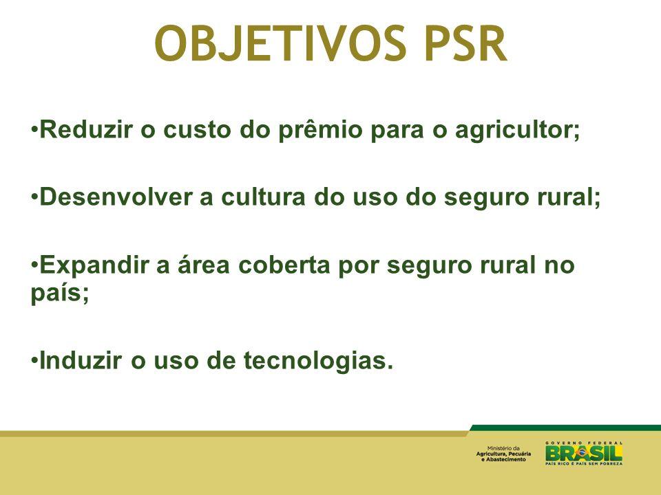 OBJETIVOS PSR Reduzir o custo do prêmio para o agricultor; Desenvolver a cultura do uso do seguro rural; Expandir a área coberta por seguro rural no p