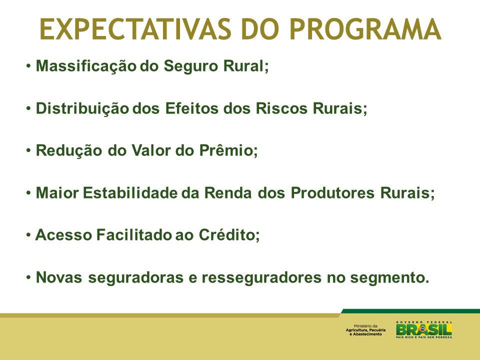 EXPECTATIVAS DO PROGRAMA Massificação do Seguro Rural; Distribuição dos Efeitos dos Riscos Rurais; Redução do Valor do Prêmio; Maior Estabilidade da R