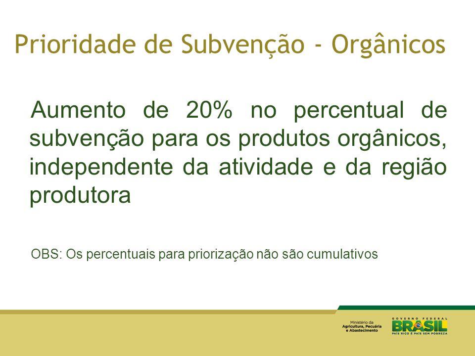Prioridade de Subvenção - Orgânicos Aumento de 20% no percentual de subvenção para os produtos orgânicos, independente da atividade e da região produt