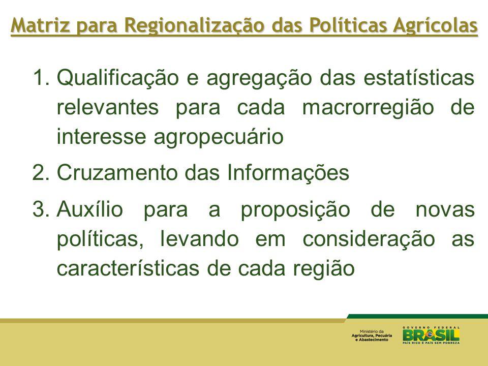1.Qualificação e agregação das estatísticas relevantes para cada macrorregião de interesse agropecuário 2.Cruzamento das Informações 3.Auxílio para a