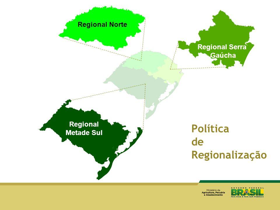 Política de Regionalização Regional Metade Sul Regional Norte Regional Serra Gaúcha