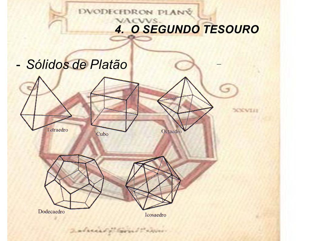 4. O SEGUNDO TESOURO -Sólidos de Platão