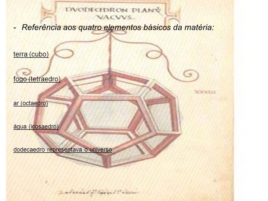 -Referência aos quatro elementos básicos da matéria: terra (cubo) fogo (tetraedro) ar (octaedro) água (icosaedro) dodecaedro representava o universo