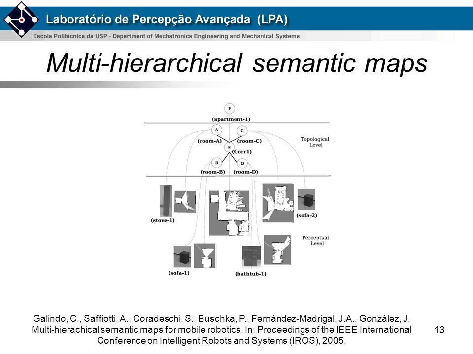 13 Multi-hierarchical semantic maps Galindo, C., Saffiotti, A., Coradeschi, S., Buschka, P., Fernández-Madrigal, J.A., González, J. Multi-hierachical