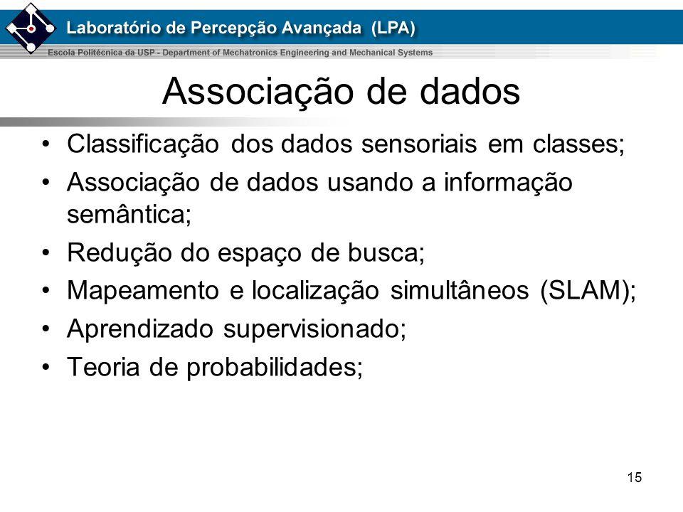 15 Associação de dados Classificação dos dados sensoriais em classes; Associação de dados usando a informação semântica; Redução do espaço de busca; Mapeamento e localização simultâneos (SLAM); Aprendizado supervisionado; Teoria de probabilidades;