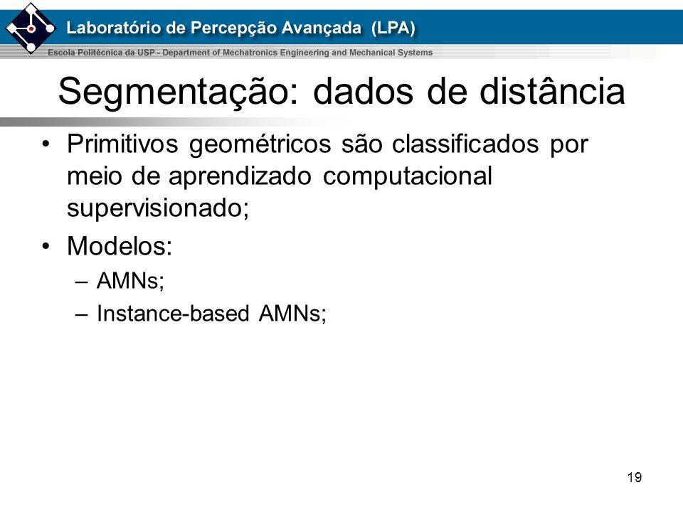19 Segmentação: dados de distância Primitivos geométricos são classificados por meio de aprendizado computacional supervisionado; Modelos: –AMNs; –Ins