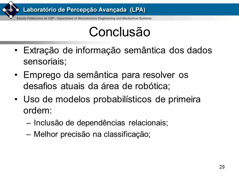 29 Conclusão Extração de informação semântica dos dados sensoriais; Emprego da semântica para resolver os desafios atuais da área de robótica; Uso de
