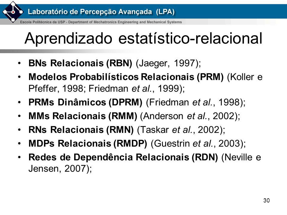 30 Aprendizado estatístico-relacional BNs Relacionais (RBN) (Jaeger, 1997); Modelos Probabilísticos Relacionais (PRM) (Koller e Pfeffer, 1998; Friedman et al., 1999); PRMs Dinâmicos (DPRM) (Friedman et al., 1998); MMs Relacionais (RMM) (Anderson et al., 2002); RNs Relacionais (RMN) (Taskar et al., 2002); MDPs Relacionais (RMDP) (Guestrin et al., 2003); Redes de Dependência Relacionais (RDN) (Neville e Jensen, 2007);