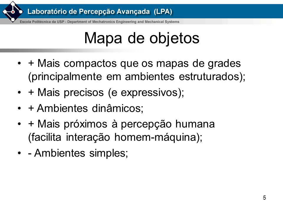 5 Mapa de objetos + Mais compactos que os mapas de grades (principalmente em ambientes estruturados); + Mais precisos (e expressivos); + Ambientes dinâmicos; + Mais próximos à percepção humana (facilita interação homem-máquina); - Ambientes simples;