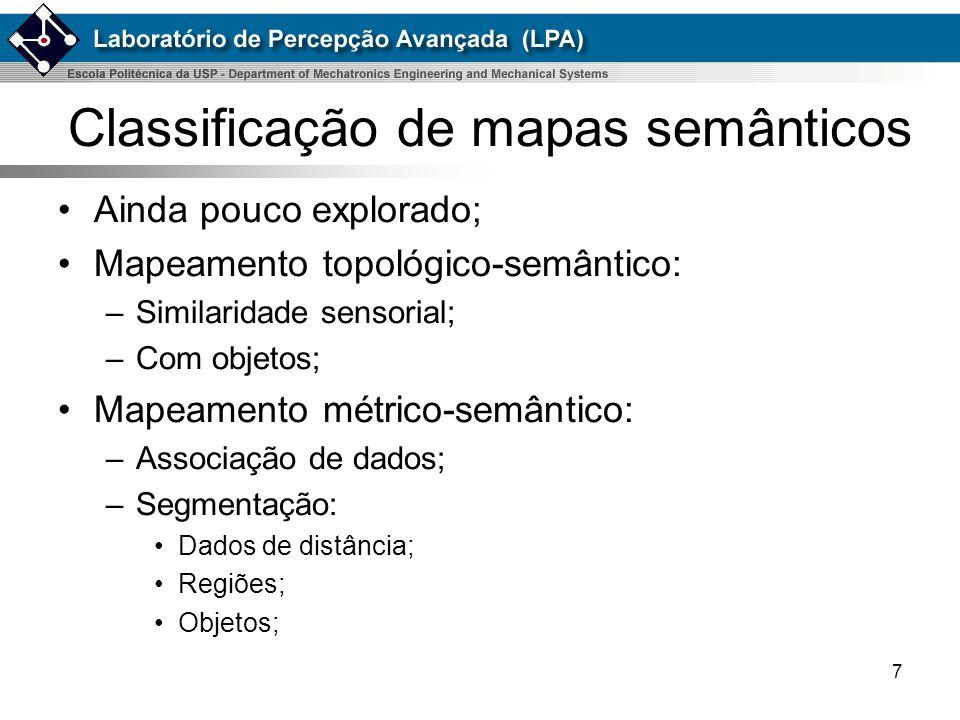 7 Classificação de mapas semânticos Ainda pouco explorado; Mapeamento topológico-semântico: –Similaridade sensorial; –Com objetos; Mapeamento métrico-