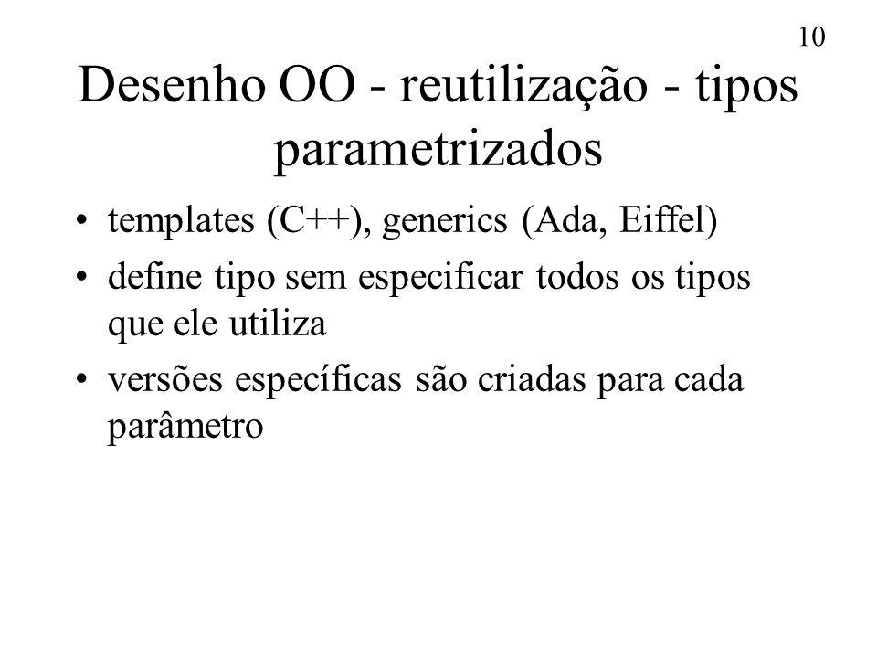 10 Desenho OO - reutilização - tipos parametrizados templates (C++), generics (Ada, Eiffel) define tipo sem especificar todos os tipos que ele utiliza