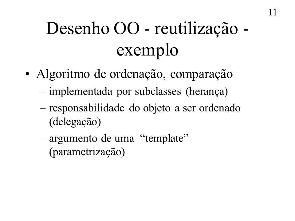 11 Desenho OO - reutilização - exemplo Algoritmo de ordenação, comparação –implementada por subclasses (herança) –responsabilidade do objeto a ser ord