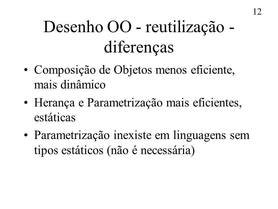 12 Desenho OO - reutilização - diferenças Composição de Objetos menos eficiente, mais dinâmico Herança e Parametrização mais eficientes, estáticas Par