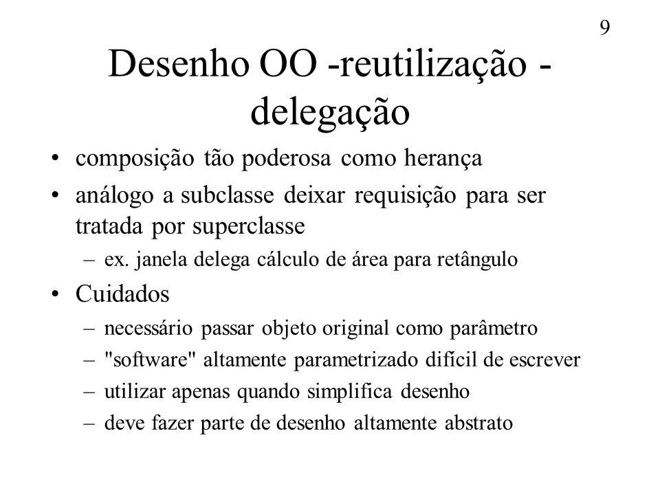 9 Desenho OO -reutilização - delegação composição tão poderosa como herança análogo a subclasse deixar requisição para ser tratada por superclasse –ex
