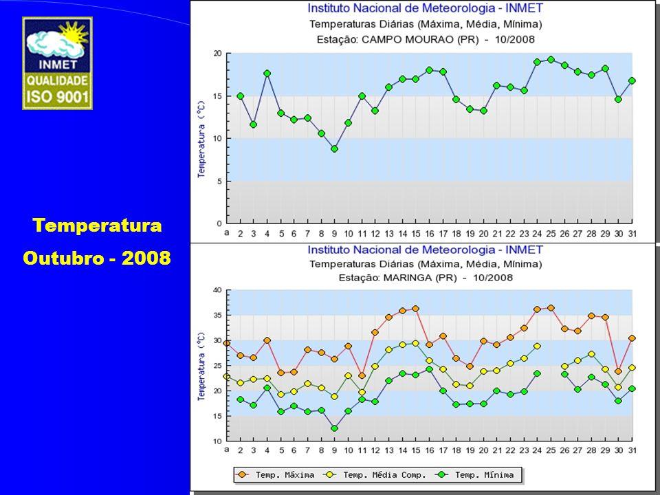 Temperatura Outubro - 2008