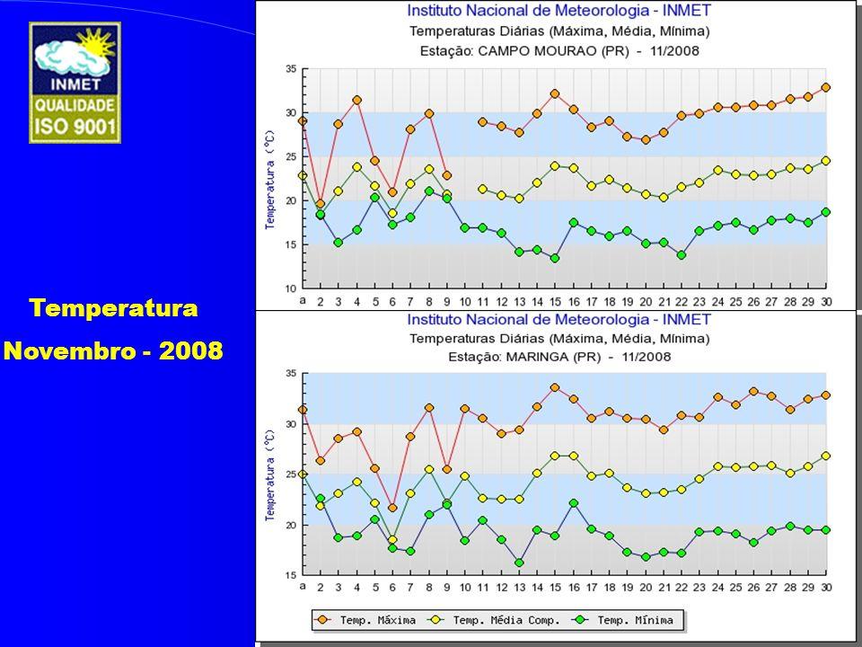 Temperatura Novembro - 2008