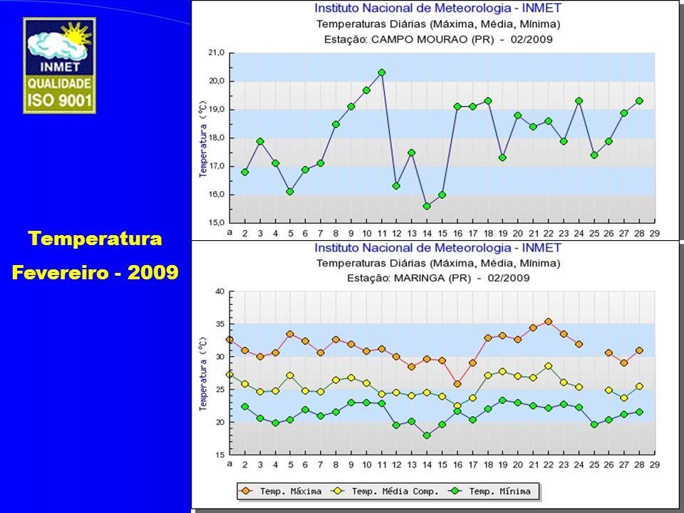 Temperatura Fevereiro - 2009