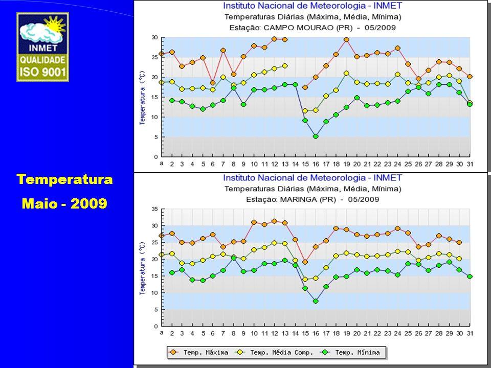 Temperatura Maio - 2009