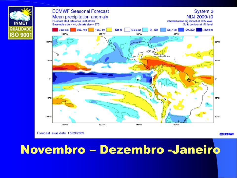 Novembro – Dezembro -Janeiro