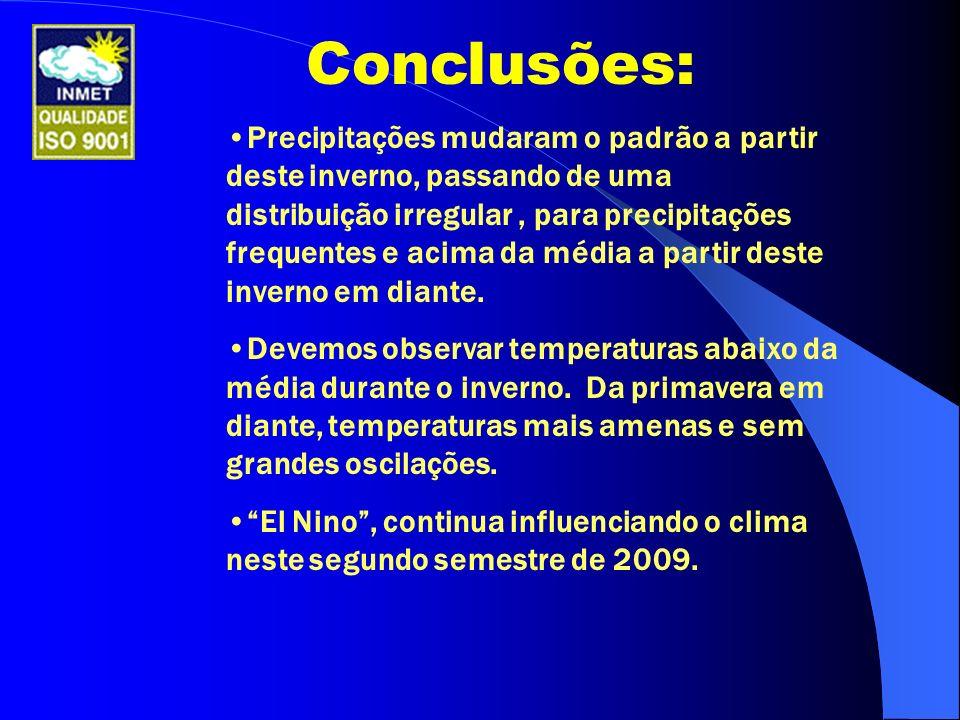 Conclusões: Precipitações mudaram o padrão a partir deste inverno, passando de uma distribuição irregular, para precipitações frequentes e acima da mé