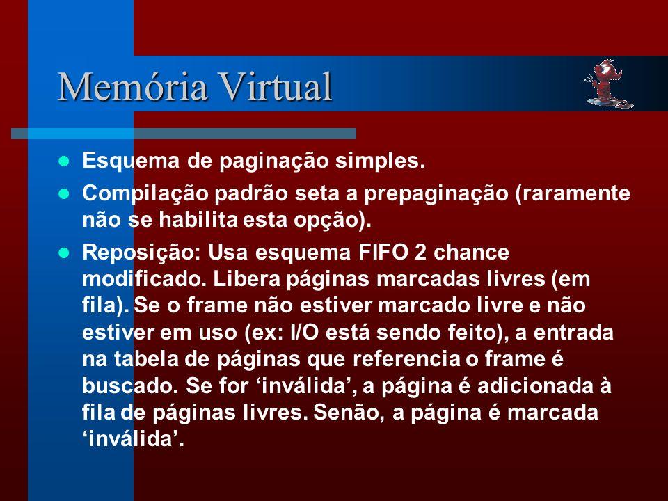 Memória Virtual Esquema de paginação simples.