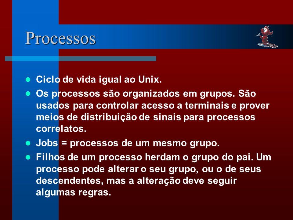 Processos Ciclo de vida igual ao Unix.Os processos são organizados em grupos.